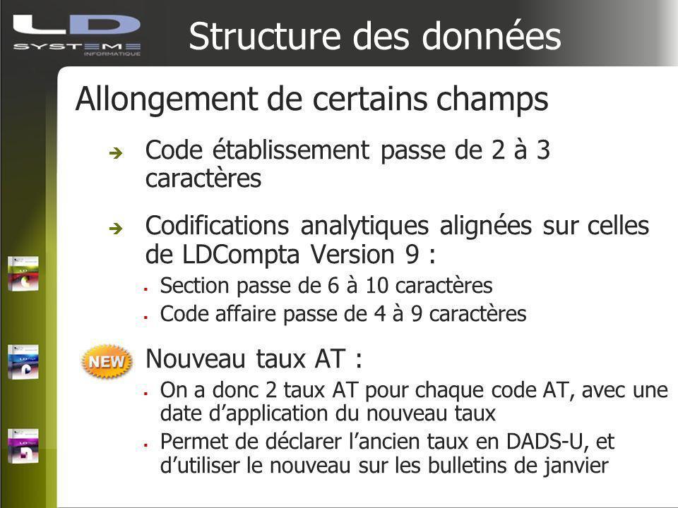 Structure des données Allongement de certains champs Code établissement passe de 2 à 3 caractères Codifications analytiques alignées sur celles de LDC