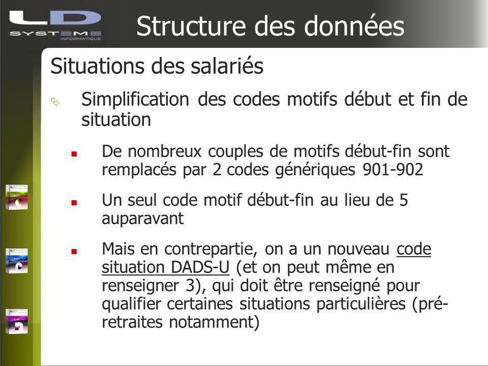 Structure des données Situations des salariés Simplification des codes motifs début et fin de situation De nombreux couples de motifs début-fin sont r