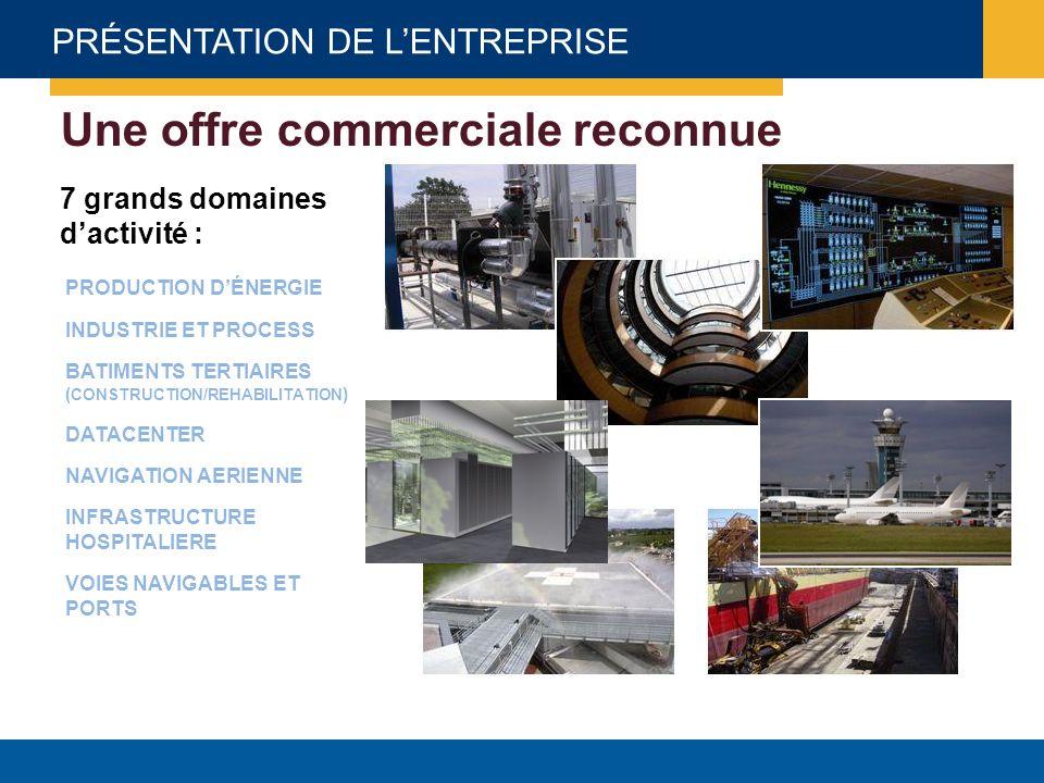 PRÉSENTATION DE LENTREPRISE Une offre commerciale reconnue PRODUCTION DÉNERGIE INDUSTRIE ET PROCESS BATIMENTS TERTIAIRES ( CONSTRUCTION/REHABILITATION