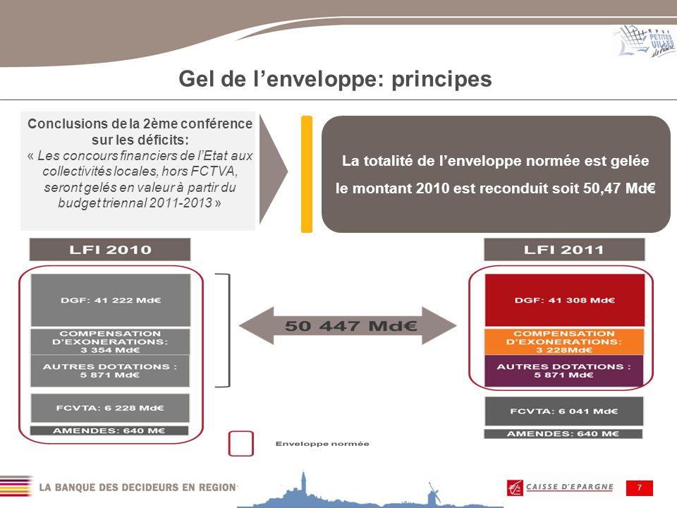 Journée Loi de Finances 2010 18 Réforme de la taxe profesionnelle
