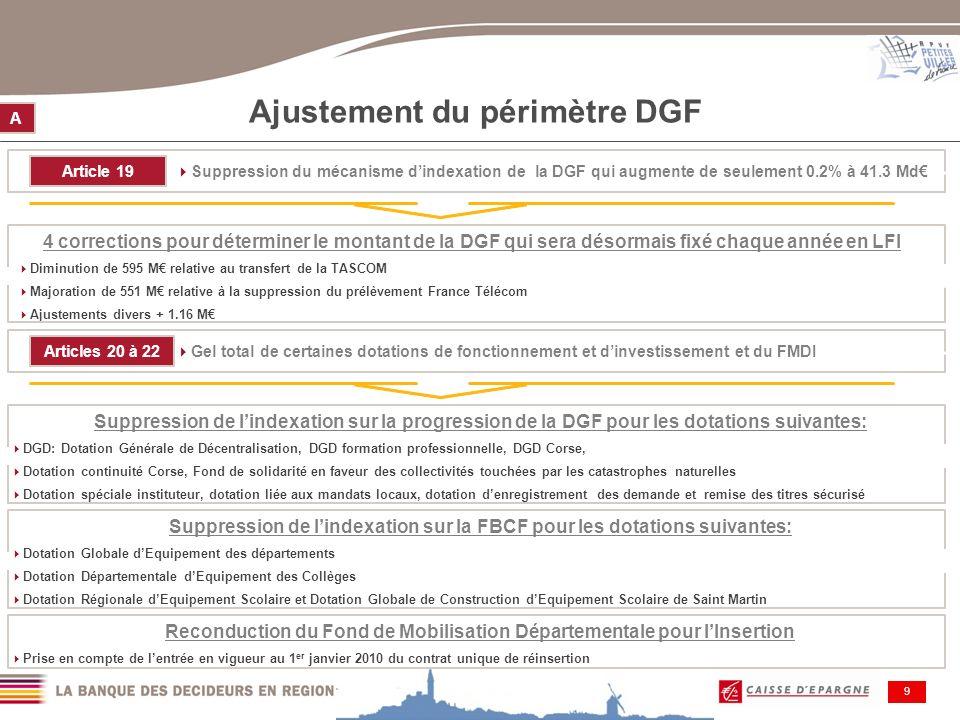 Table ronde: Comment équilibrer les budgets locaux en 2011 .