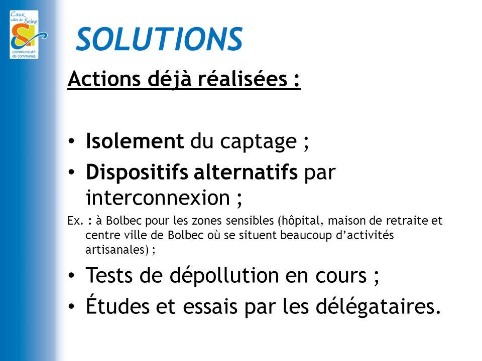 SOLUTIONS Actions déjà réalisées : Isolement du captage ; Dispositifs alternatifs par interconnexion ; Ex.