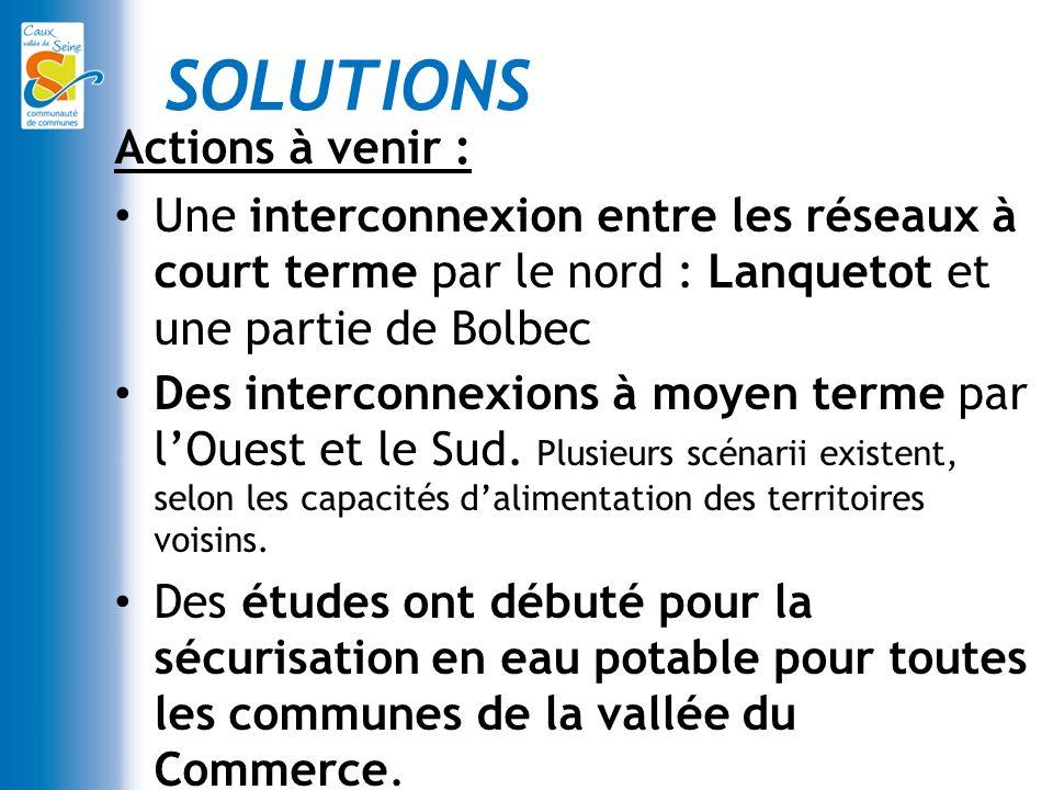 SOLUTIONS Actions à venir : Une interconnexion entre les réseaux à court terme par le nord : Lanquetot et une partie de Bolbec Des interconnexions à moyen terme par lOuest et le Sud.