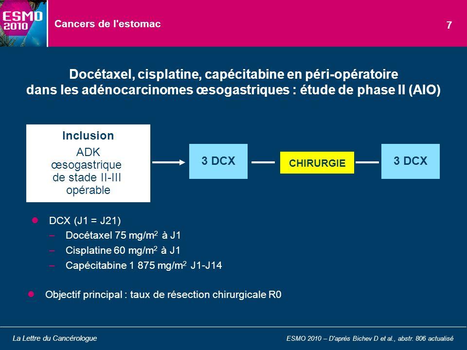 Cancers de l'estomac DCX (J1 = J21) –Docétaxel 75 mg/m 2 à J1 –Cisplatine 60 mg/m 2 à J1 –Capécitabine 1 875 mg/m 2 J1-J14 Docétaxel, cisplatine, capé