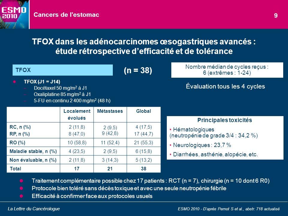 Cancers de l'estomac Traitement complémentaire possible chez 17 patients : RCT (n = 7), chirurgie (n = 10 dont 6 R0) Protocole bien toléré sans décès