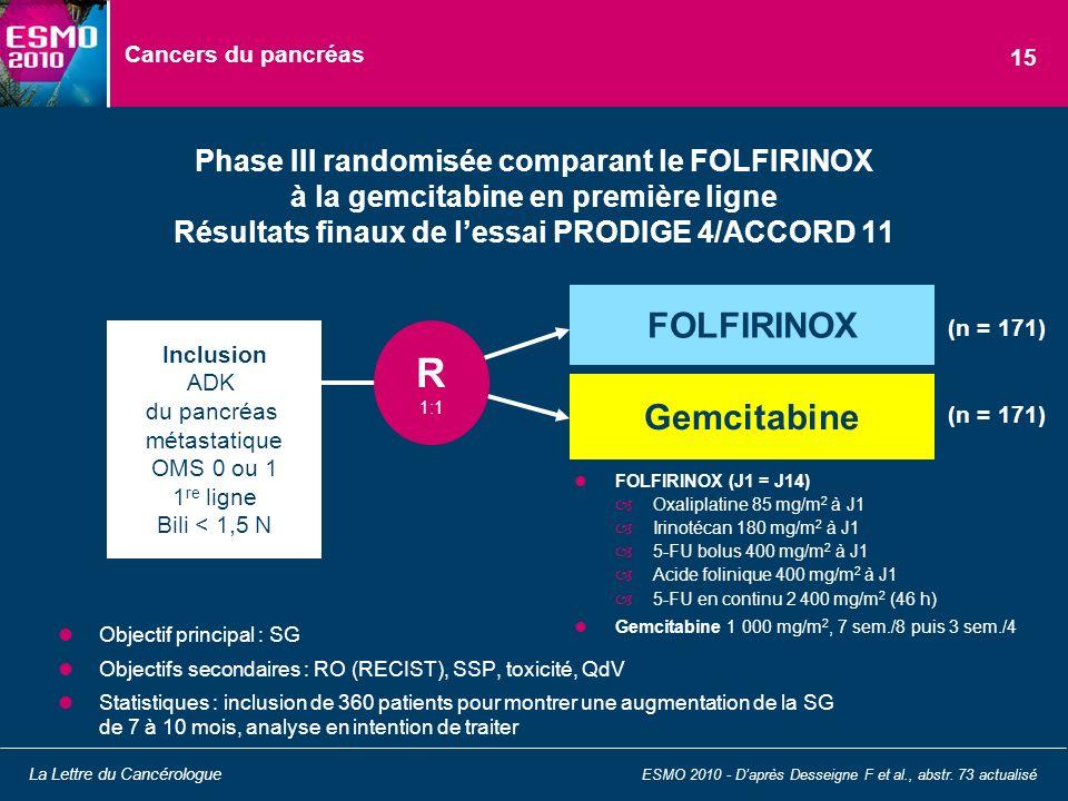 Cancers du pancréas Objectif principal : SG Objectifs secondaires : RO (RECIST), SSP, toxicité, QdV Statistiques : inclusion de 360 patients pour mont