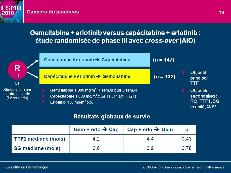 Cancers du pancréas Gemcitabine + erlotinib versus capécitabine + erlotinib : étude randomisée de phase III avec cross-over (AIO) ESMO 2010 - Daprès B