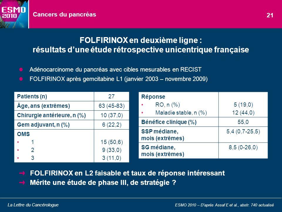 Cancers du pancréas Adénocarcinome du pancréas avec cibles mesurables en RECIST FOLFIRINOX après gemcitabine L1 (janvier 2003 – novembre 2009) FOLFIRI
