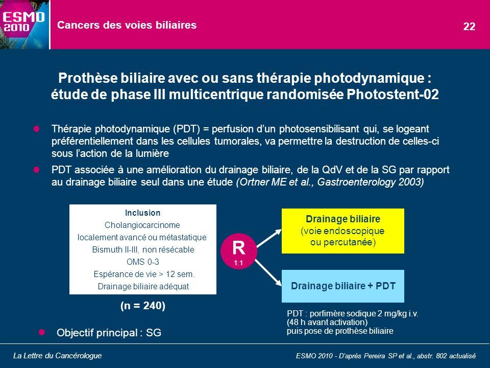 Cancers des voies biliaires Thérapie photodynamique (PDT) = perfusion dun photosensibilisant qui, se logeant préférentiellement dans les cellules tumo