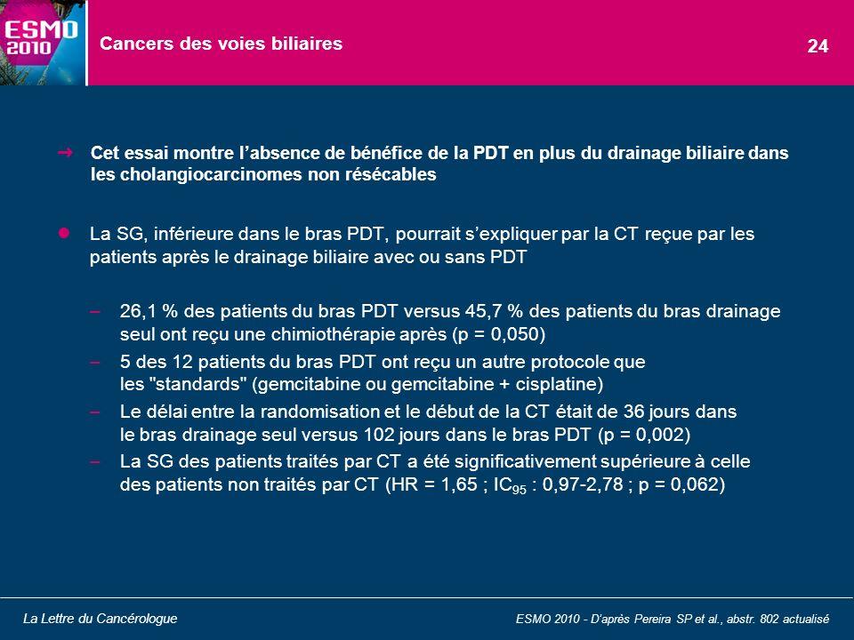 Cancers des voies biliaires Cet essai montre labsence de bénéfice de la PDT en plus du drainage biliaire dans les cholangiocarcinomes non résécables L