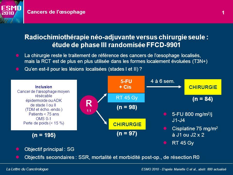 Cancers de l'œsophage La chirurgie reste le traitement de référence des cancers de lœsophage localisés, mais la RCT est de plus en plus utilisée dans
