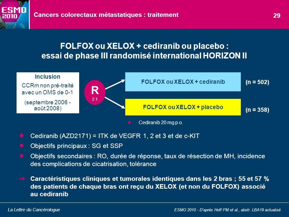 Cancers colorectaux métastatiques : traitement Cediranib (AZD2171) = ITK de VEGFR 1, 2 et 3 et de c-KIT Objectifs principaux : SG et SSP Objectifs sec
