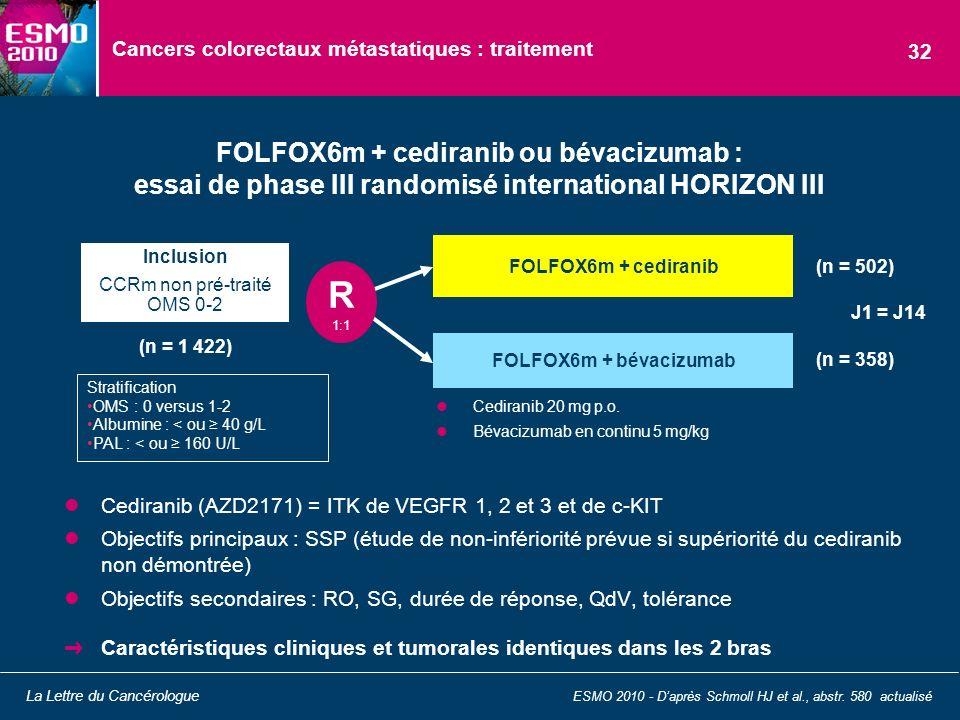Cancers colorectaux métastatiques : traitement Cediranib (AZD2171) = ITK de VEGFR 1, 2 et 3 et de c-KIT Objectifs principaux : SSP (étude de non-infér
