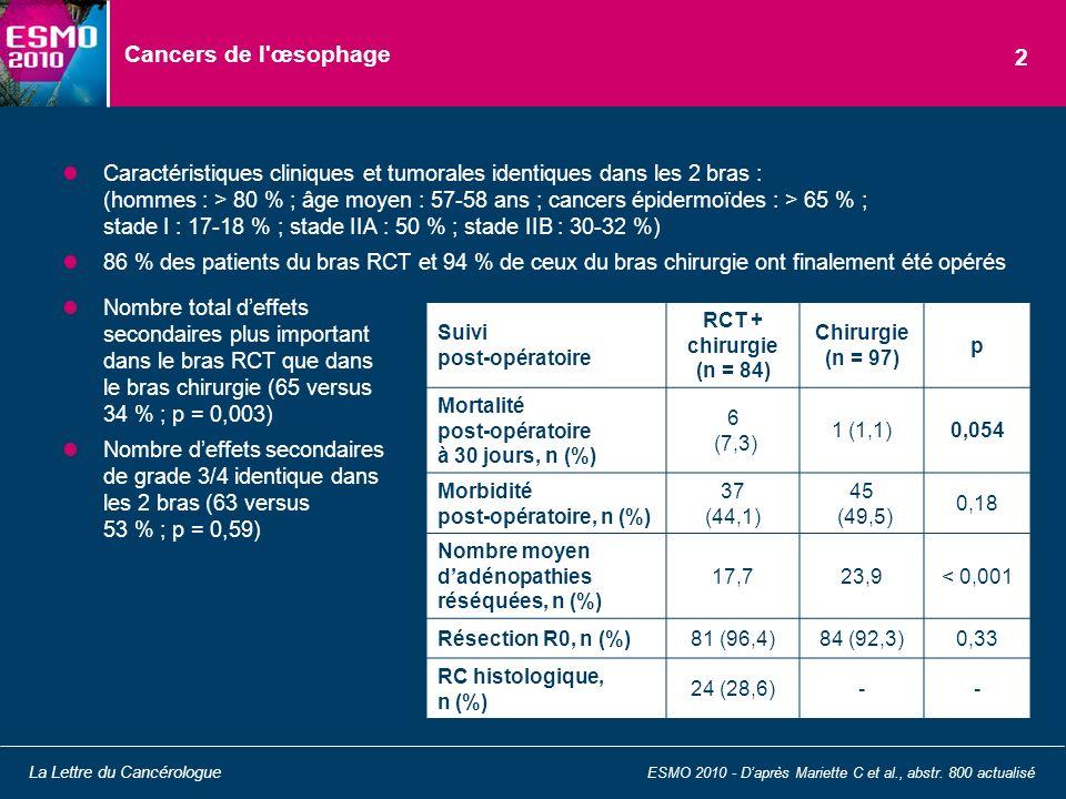 Cancers de l'œsophage Caractéristiques cliniques et tumorales identiques dans les 2 bras : (hommes : > 80 % ; âge moyen : 57-58 ans ; cancers épidermo