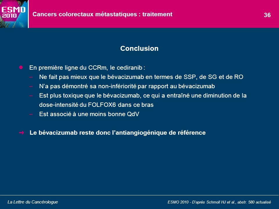 Cancers colorectaux métastatiques : traitement En première ligne du CCRm, le cediranib : –Ne fait pas mieux que le bévacizumab en termes de SSP, de SG