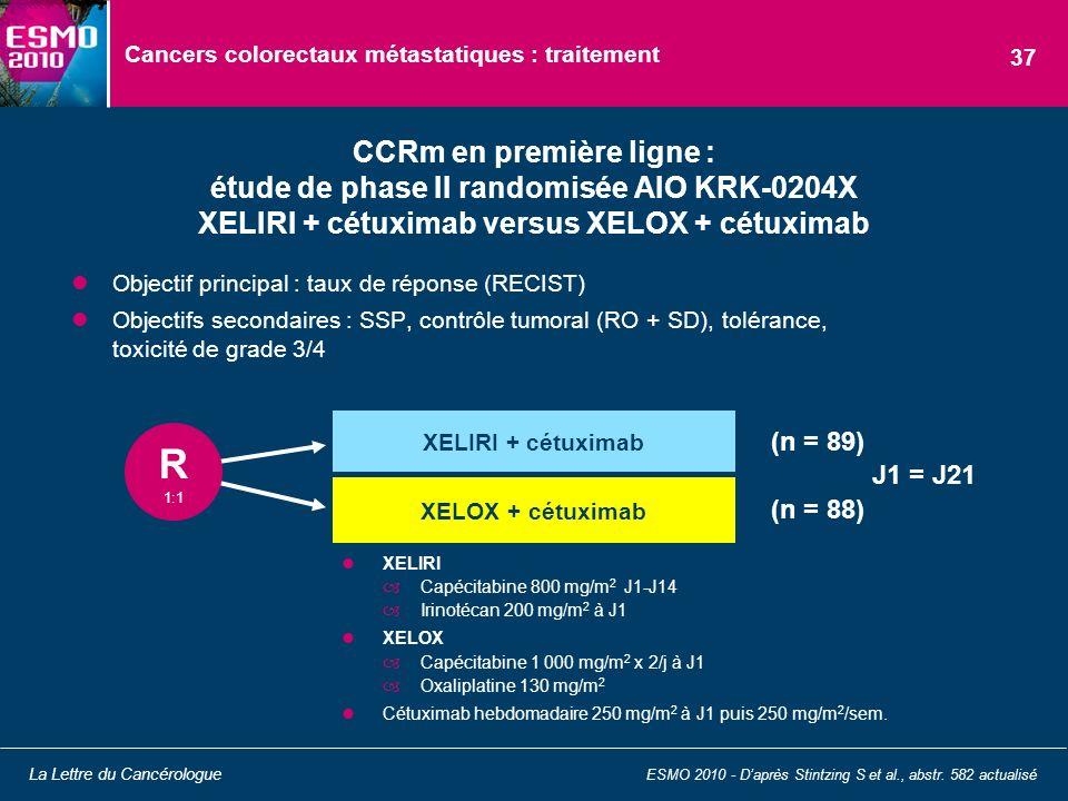 Cancers colorectaux métastatiques : traitement Objectif principal : taux de réponse (RECIST) Objectifs secondaires : SSP, contrôle tumoral (RO + SD),