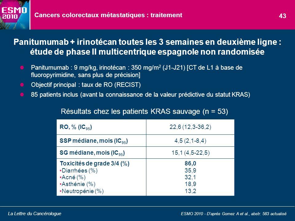 Cancers colorectaux métastatiques : traitement Panitumumab : 9 mg/kg, irinotécan : 350 mg/m 2 (J1-J21) [CT de L1 à base de fluoropyrimidine, sans plus