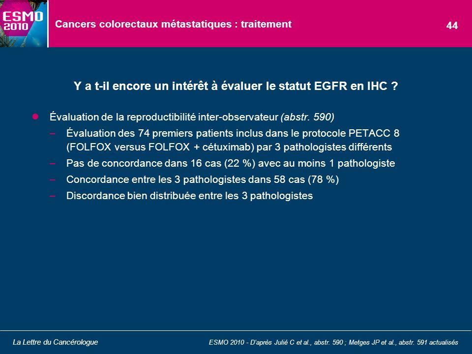 Cancers colorectaux métastatiques : traitement Évaluation de la reproductibilité inter-observateur (abstr. 590) –Évaluation des 74 premiers patients i