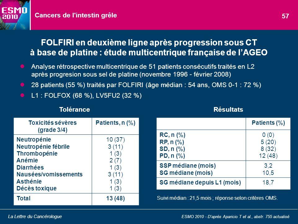 Cancers de l'intestin grêle Analyse rétrospective multicentrique de 51 patients consécutifs traités en L2 après progresion sous sel de platine (novemb