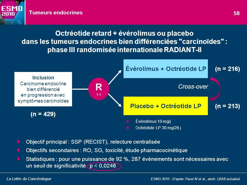 Tumeurs endocrines Objectif principal : SSP (RECIST), relecture centralisée Objectifs secondaires : RO, SG, toxicité, étude pharmacocinétique Statisti
