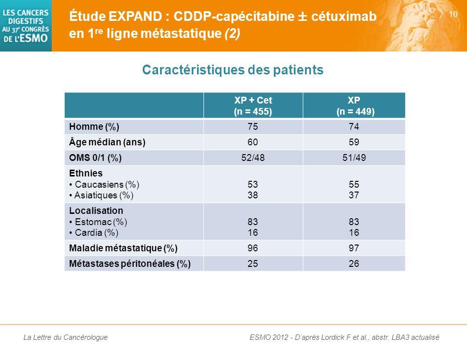 La Lettre du Cancérologue Critères de jugement – Principal : SSP (objectif : augmenter la SSP de 5,6 à 7 mois, α = 0,005, β = 0,20) – Secondaires : RO