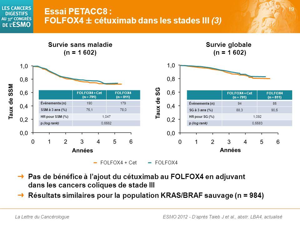La Lettre du Cancérologue Caractéristiques cliniques et tumorales Populations comparables Essai PETACC8 : FOLFOX4 ± cétuximab dans les stades III (2)
