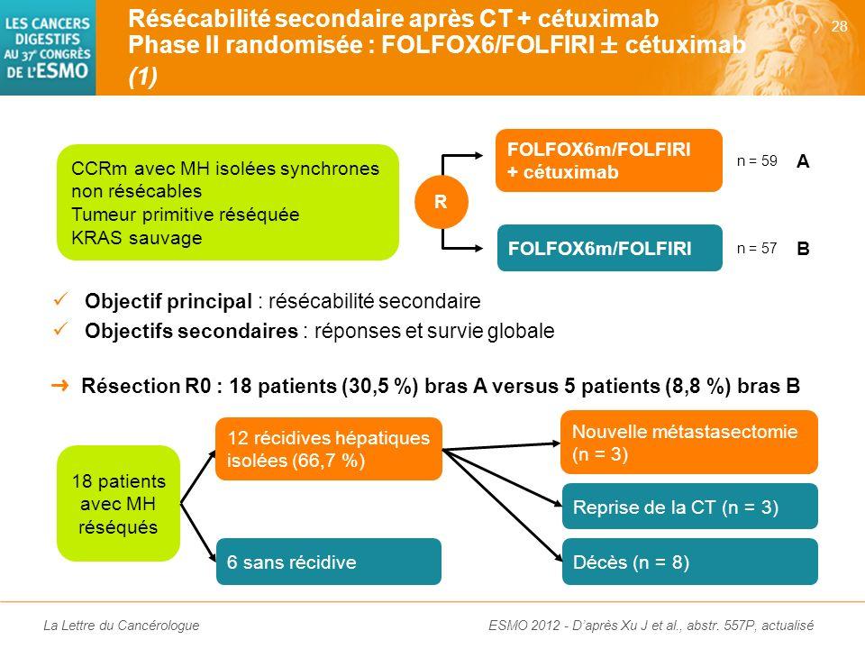 La Lettre du Cancérologue PAL, nombre de sites métastatiques, ACE Scores gériatriques : IADL, GDS Facteurs pronostiques en analyse multivariée Conclus