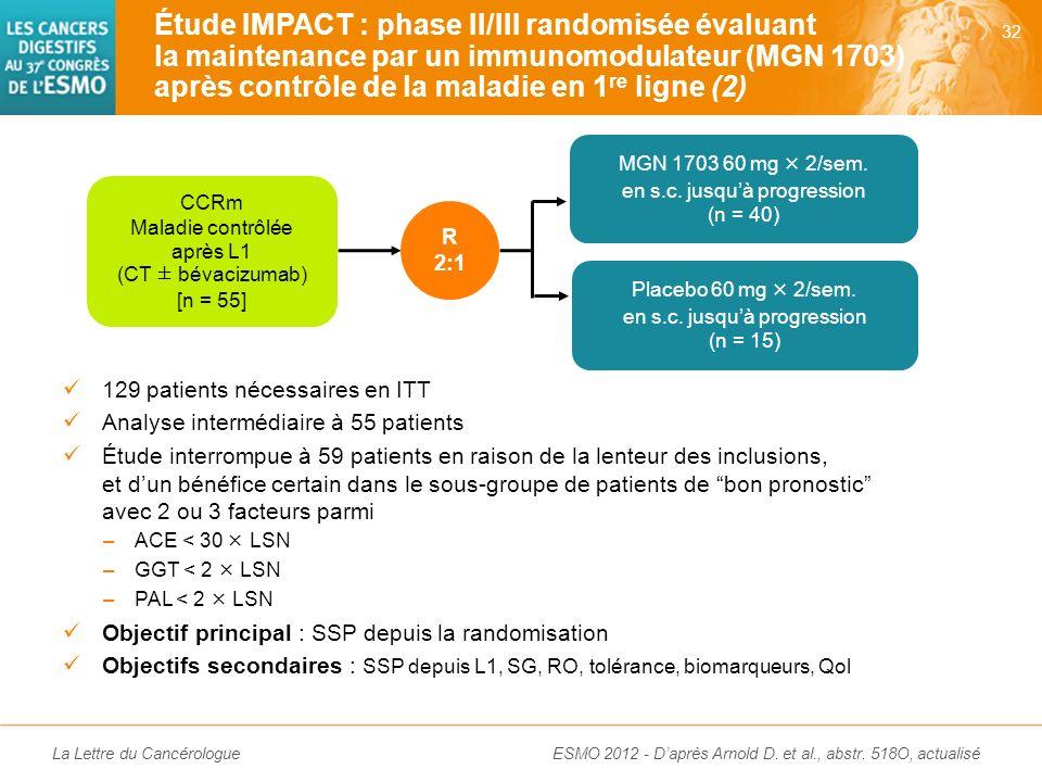 La Lettre du Cancérologue MGN 1703 : oligonucléotide de synthèse Agoniste du TLR 9* La fixation du MGN 1709 sur le TLR 9 intracellulaire des cellules