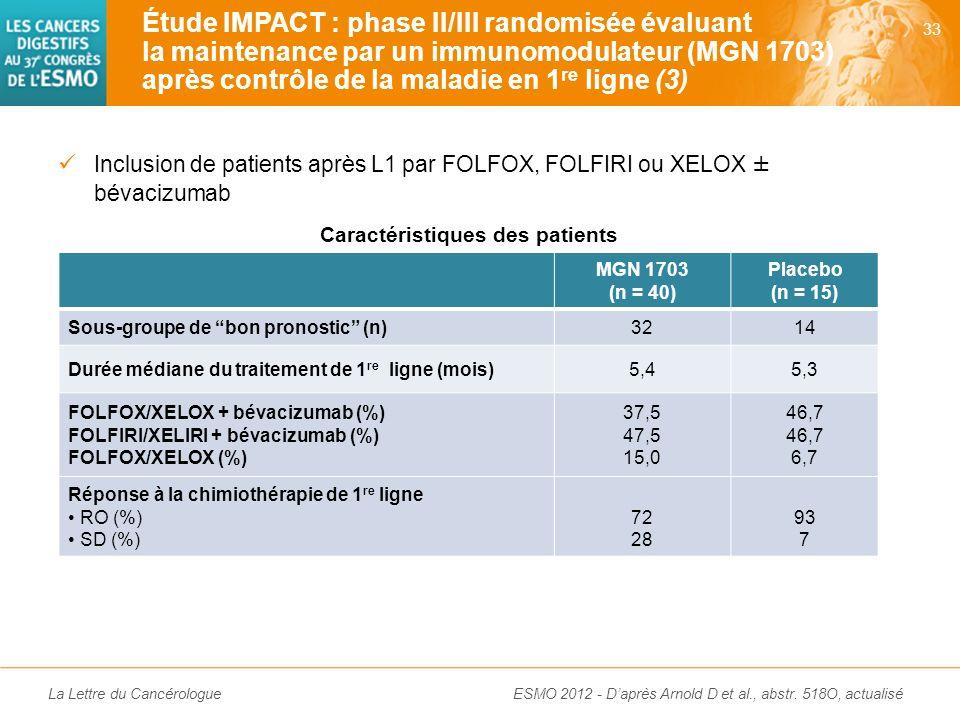 La Lettre du Cancérologue 129 patients nécessaires en ITT Analyse intermédiaire à 55 patients Étude interrompue à 59 patients en raison de la lenteur