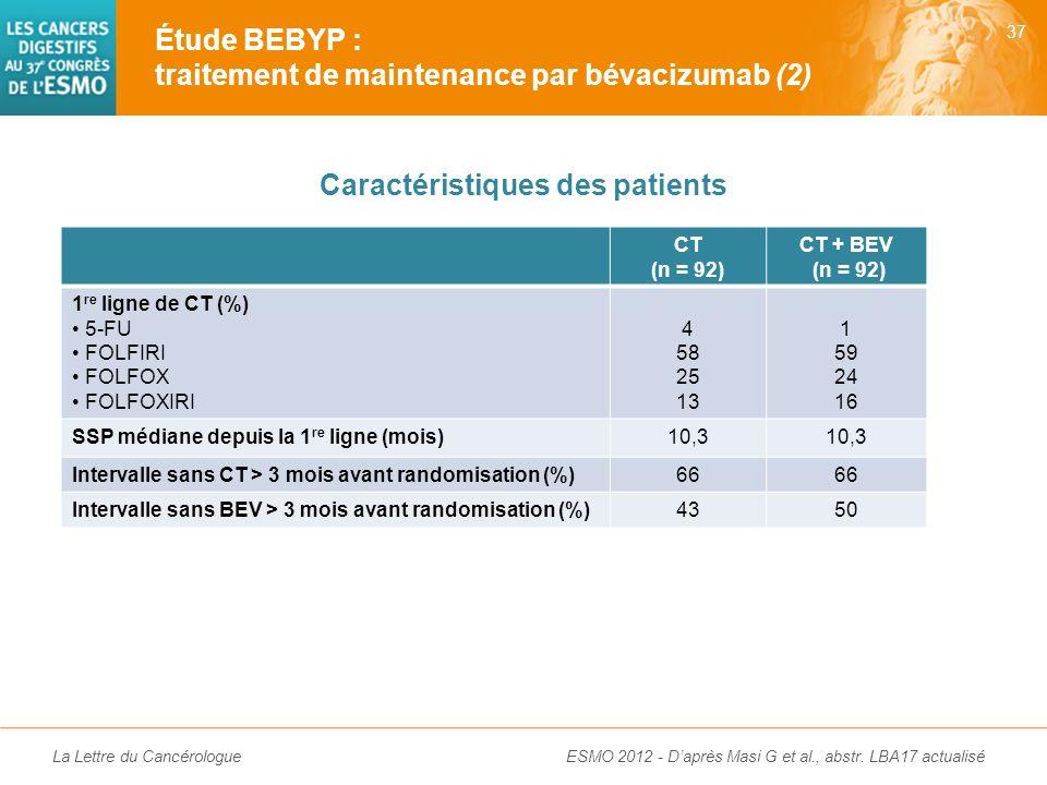 La Lettre du Cancérologue Stratification –Centre –PS 0/1 versus 2 –Intervalle libre de CT > 3 mois ou 3 mois –1 re ligne de CT Étude de phase II rando