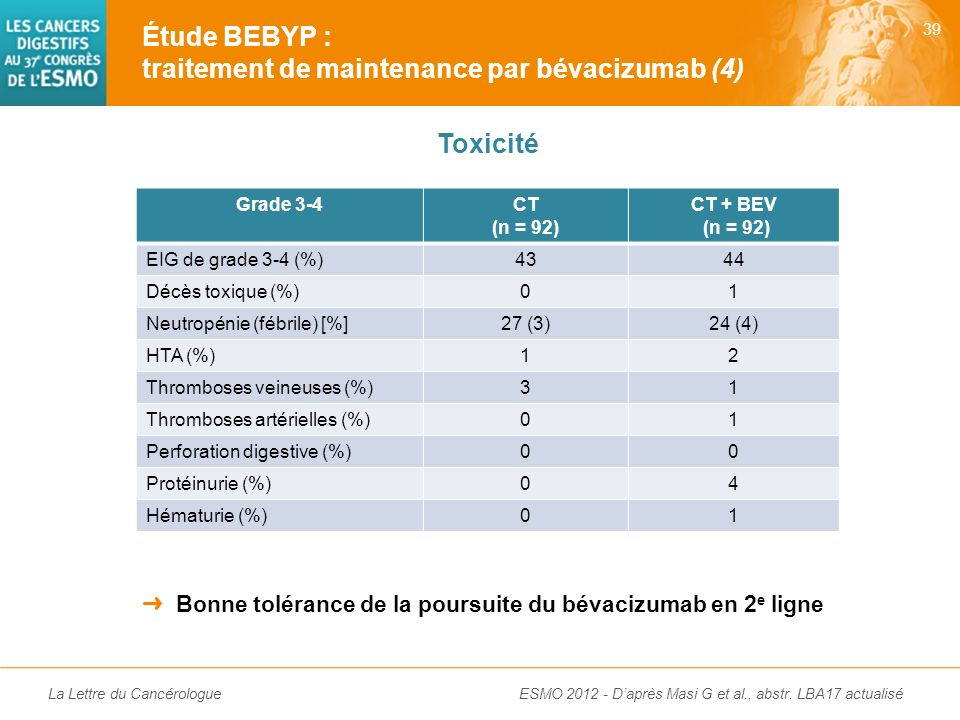 La Lettre du Cancérologue Étude BEBYP : traitement de maintenance par bévacizumab (3) Survie sans progression Taux de réponse CT (n = 92) CT + BEV (n