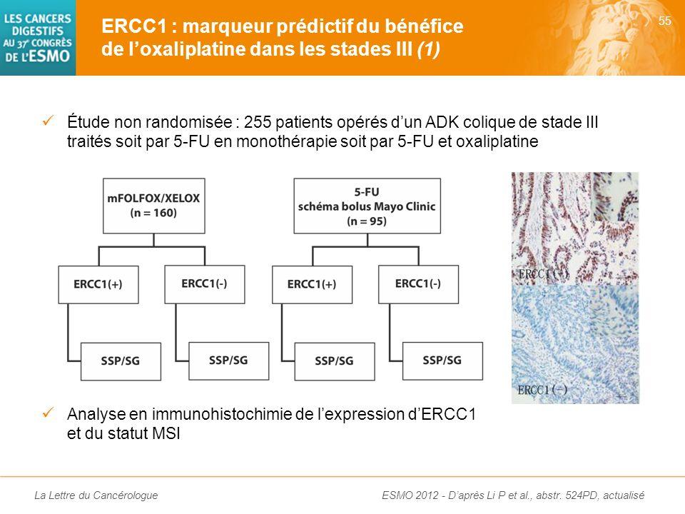 La Lettre du Cancérologue Analyse du profil dexpression de 1 145 MiARN à partir de 84 tumeurs KRAS sauvage et 5 tissus normaux + validation en RT-PCRq