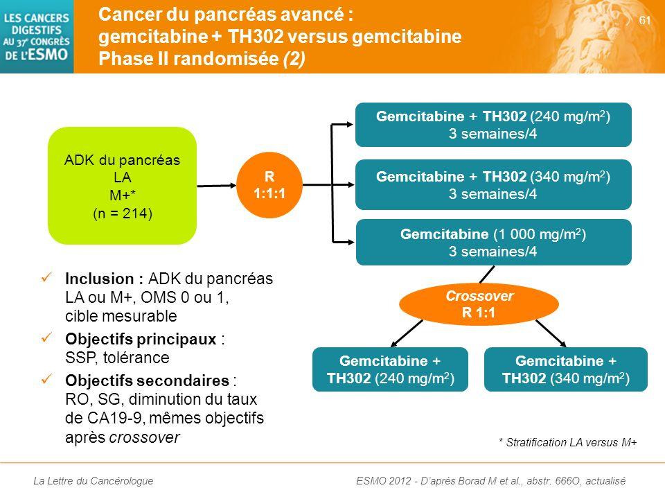 La Lettre du Cancérologue TH302 : prodrogue activée par un faible niveau en O 2 (hypoxie) Drogue active : agent alkylant Cible les zones tumorales plu