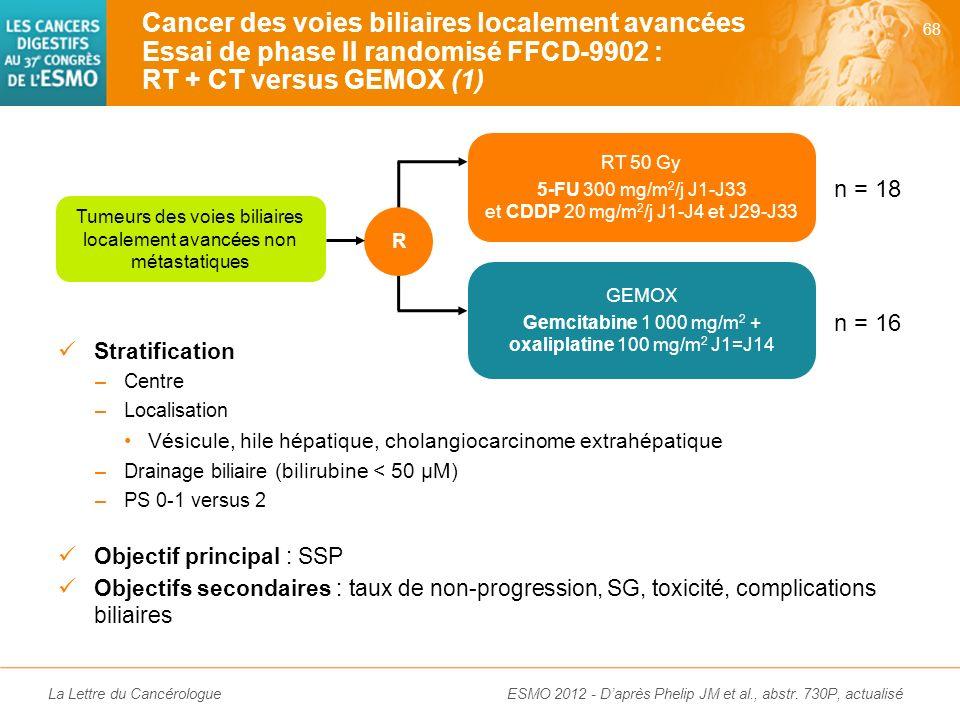 Cancer des voies biliaires CHAPITRE VIII
