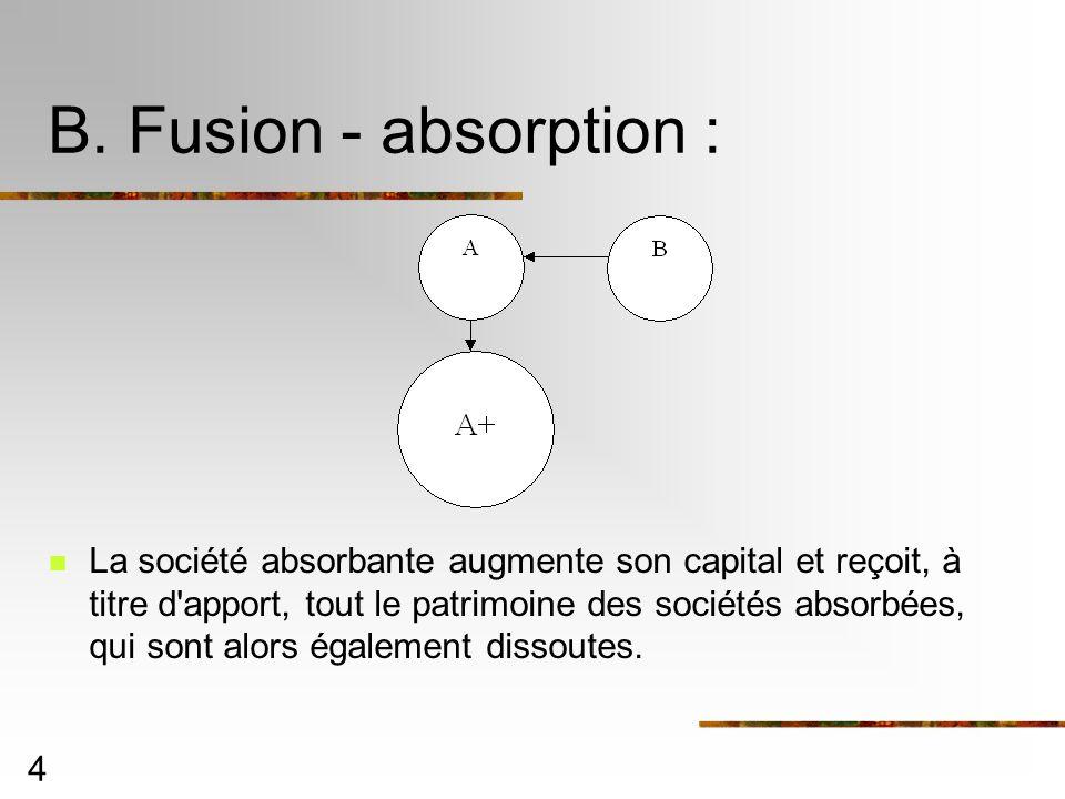 4 B. Fusion - absorption : La société absorbante augmente son capital et reçoit, à titre d'apport, tout le patrimoine des sociétés absorbées, qui sont