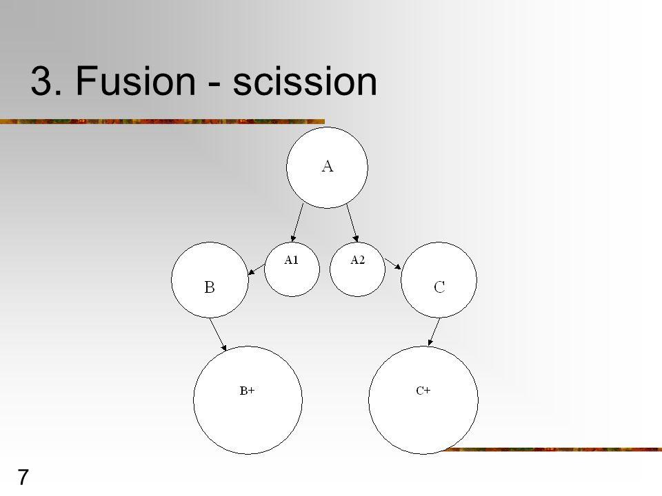 7 3. Fusion - scission