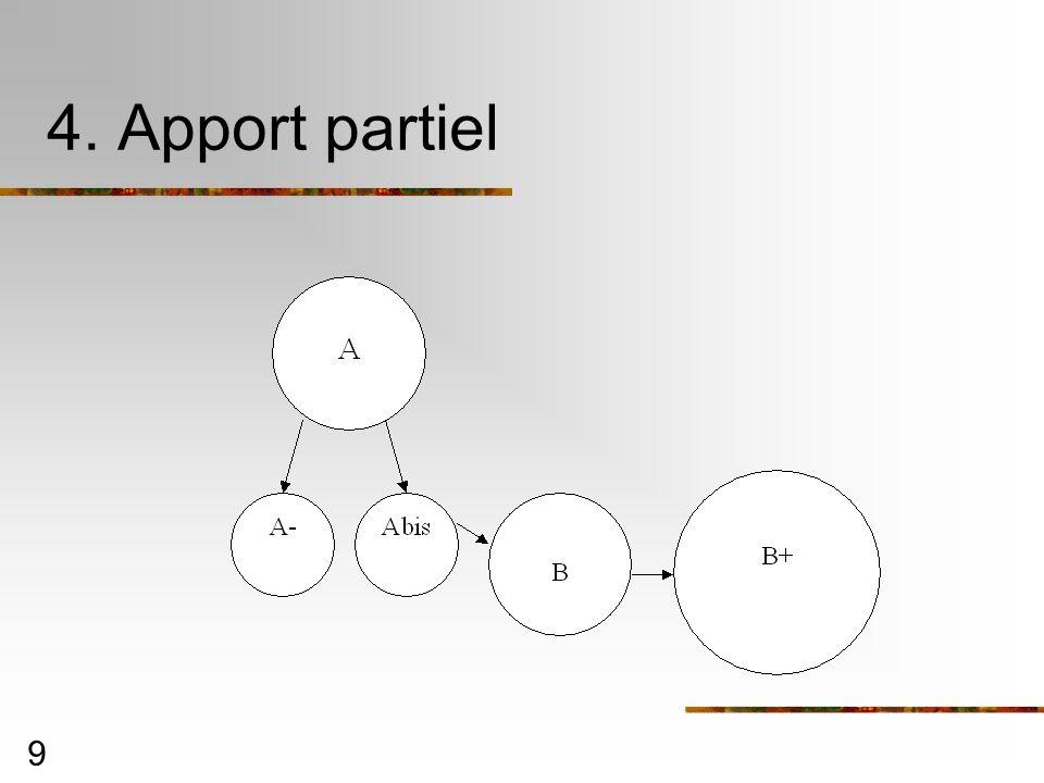 9 4. Apport partiel