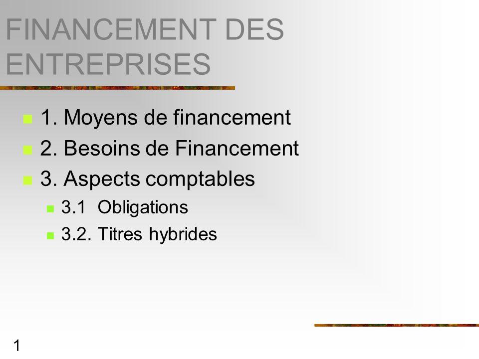 1 FINANCEMENT DES ENTREPRISES 1. Moyens de financement 2. Besoins de Financement 3. Aspects comptables 3.1 Obligations 3.2. Titres hybrides
