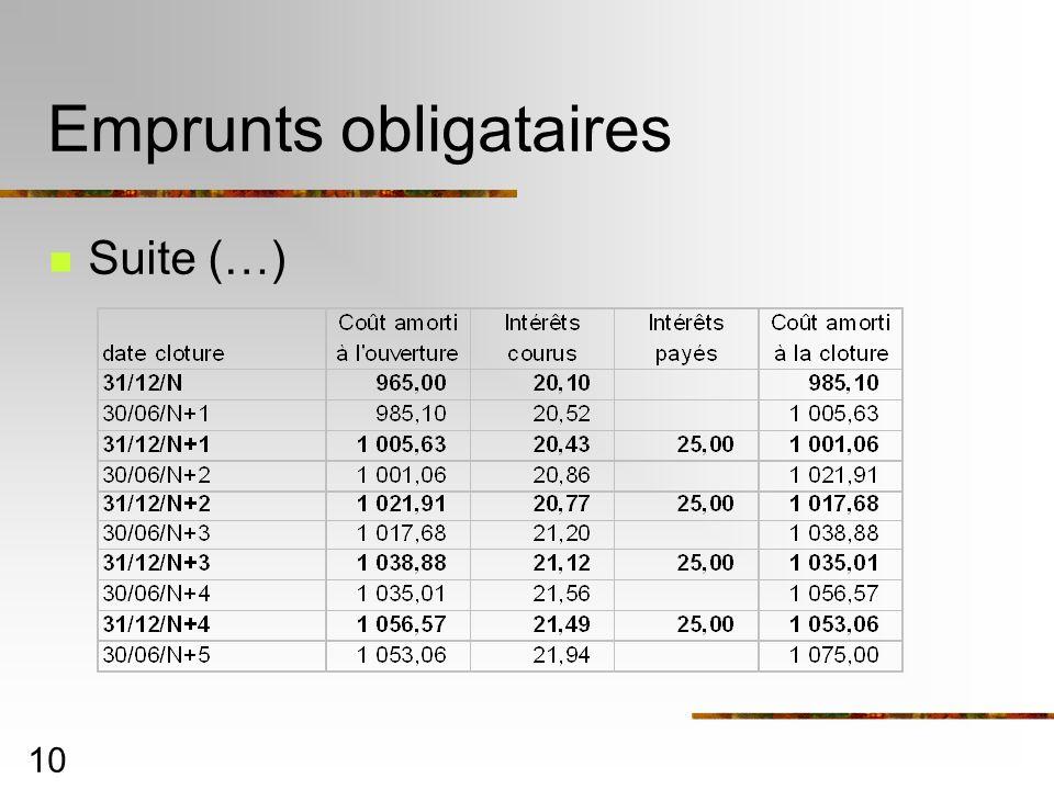 10 Emprunts obligataires Suite (…)