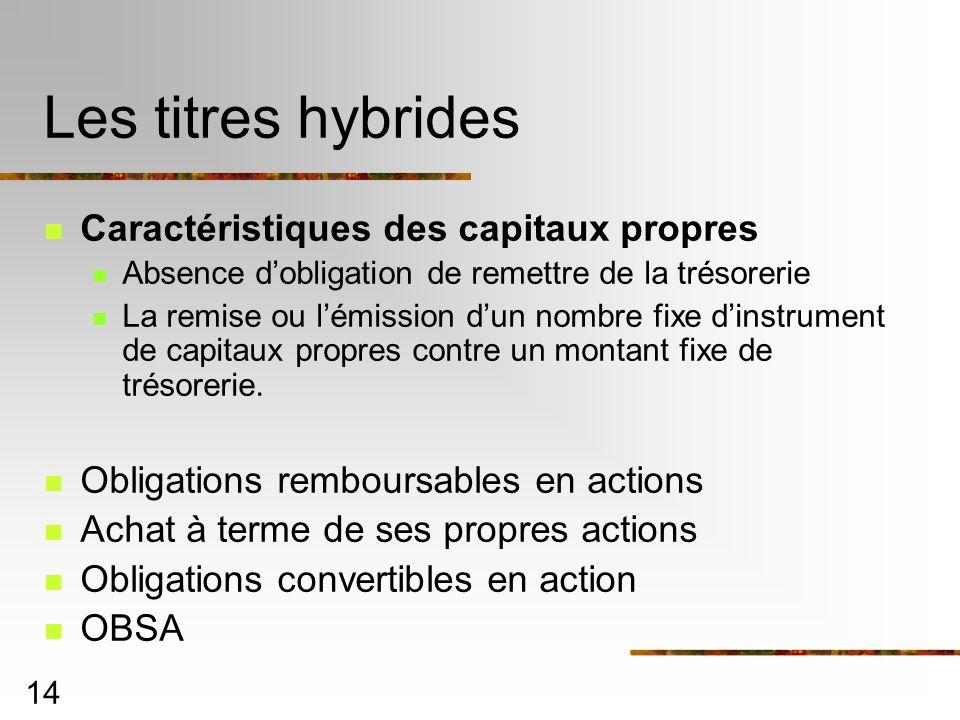 14 Les titres hybrides Caractéristiques des capitaux propres Absence dobligation de remettre de la trésorerie La remise ou lémission dun nombre fixe d