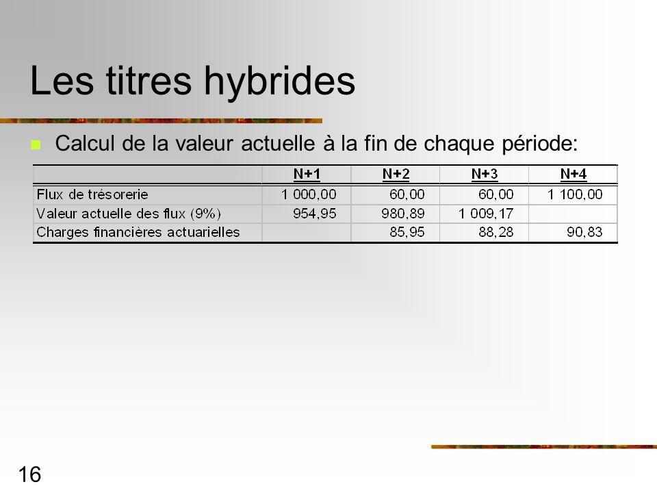 16 Les titres hybrides Calcul de la valeur actuelle à la fin de chaque période: