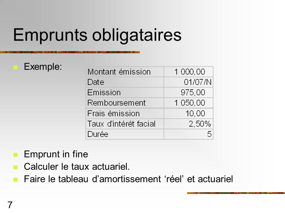 7 Emprunts obligataires Exemple: Emprunt in fine Calculer le taux actuariel. Faire le tableau damortissement réel et actuariel