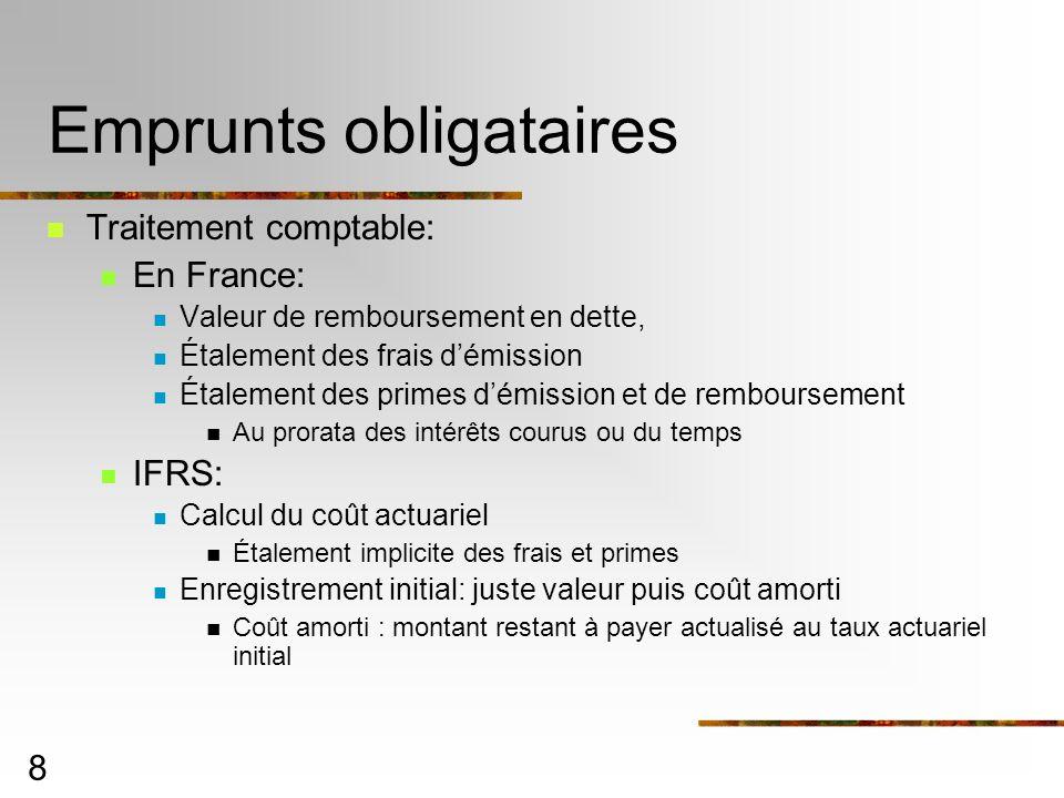 8 Emprunts obligataires Traitement comptable: En France: Valeur de remboursement en dette, Étalement des frais démission Étalement des primes démissio