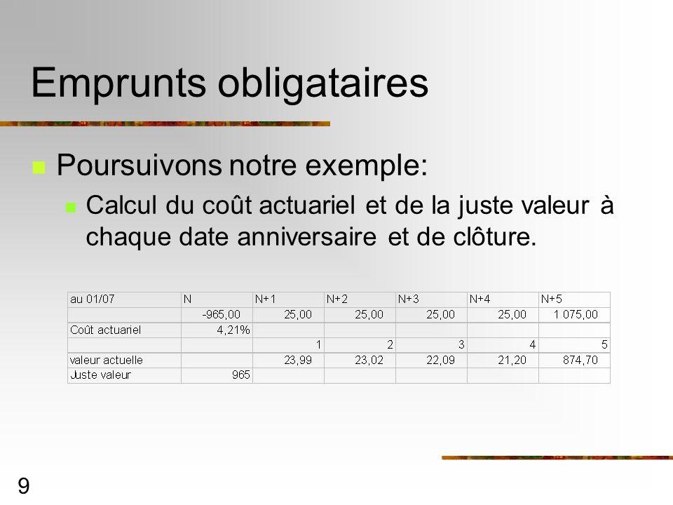 9 Emprunts obligataires Poursuivons notre exemple: Calcul du coût actuariel et de la juste valeur à chaque date anniversaire et de clôture.