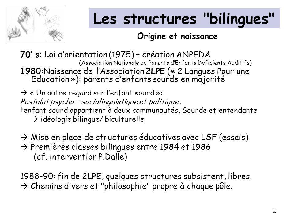 12 Les structures