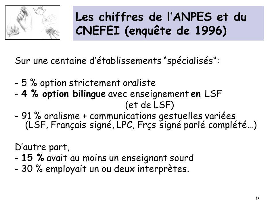 13 Sur une centaine détablissements spécialisés: - 5 % option strictement oraliste - 4 % option bilingue avec enseignement en LSF (et de LSF) - 91 % o