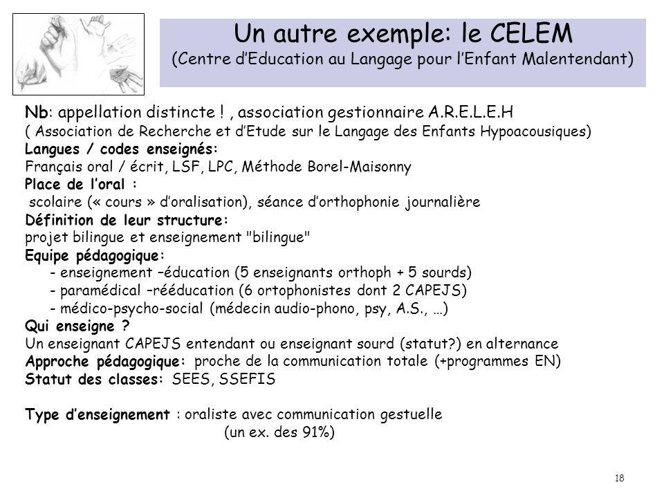 18 Nb: appellation distincte !, association gestionnaire A.R.E.L.E.H ( Association de Recherche et dEtude sur le Langage des Enfants Hypoacousiques) L