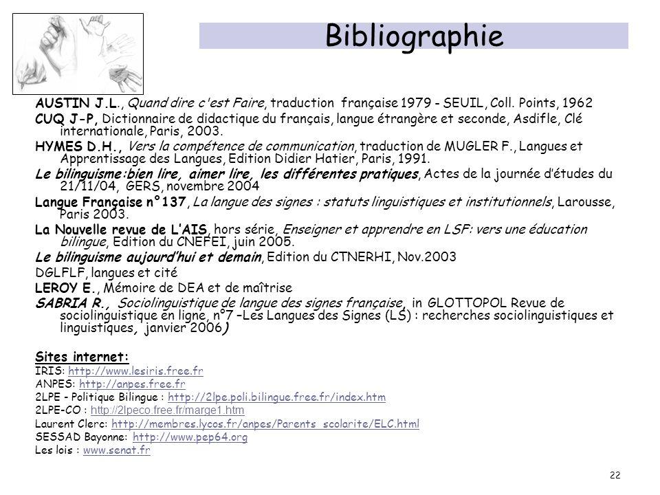 22 Bibliographie AUSTIN J.L., Quand dire c'est Faire, traduction française 1979 - SEUIL, Coll. Points, 1962 CUQ J-P, Dictionnaire de didactique du fra