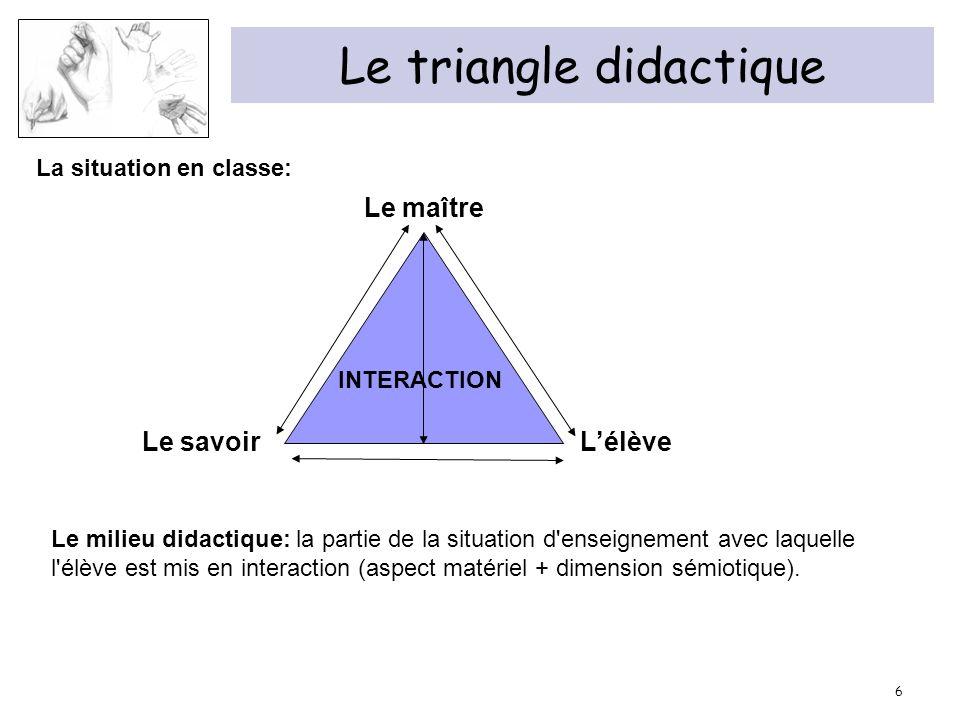 6 Le triangle didactique La situation en classe: Le maître Le savoirLélève INTERACTION Le milieu didactique: la partie de la situation d'enseignement