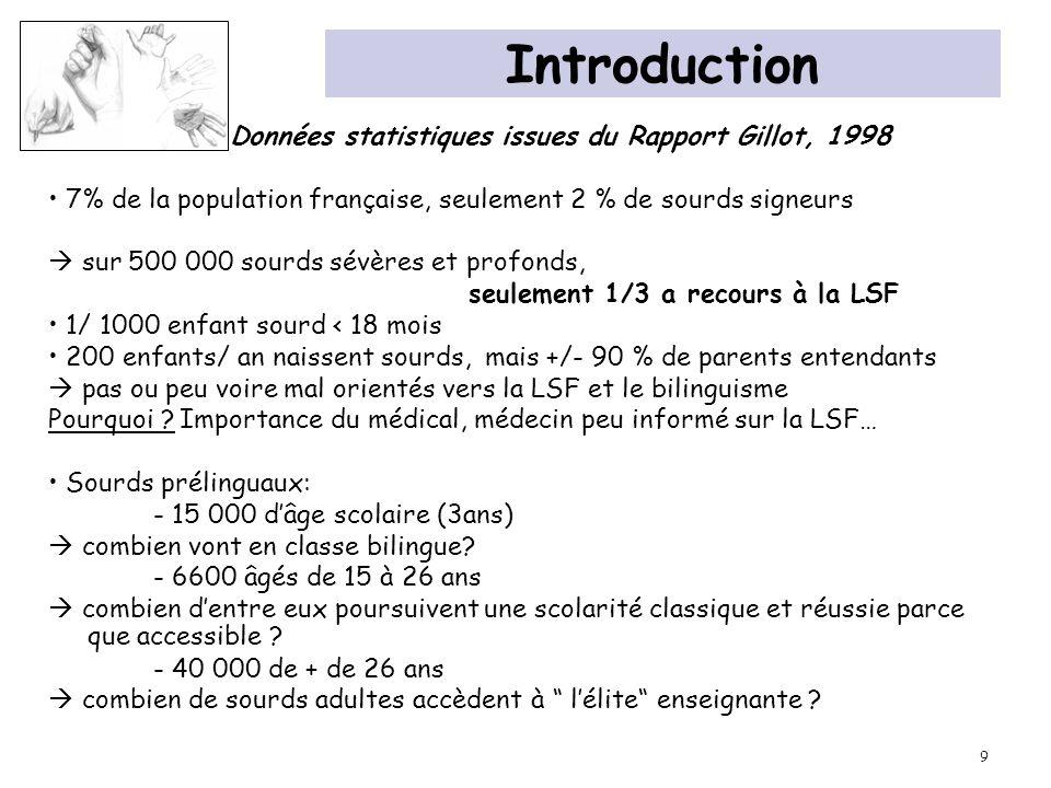 9 Introduction Données statistiques issues du Rapport Gillot, 1998 7% de la population française, seulement 2 % de sourds signeurs sur 500 000 sourds